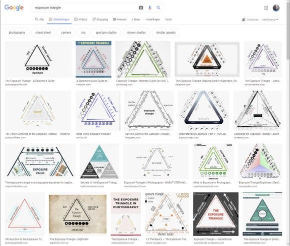 google search voor de belichtingsdriehoek, heeft het zin of is het onzin?