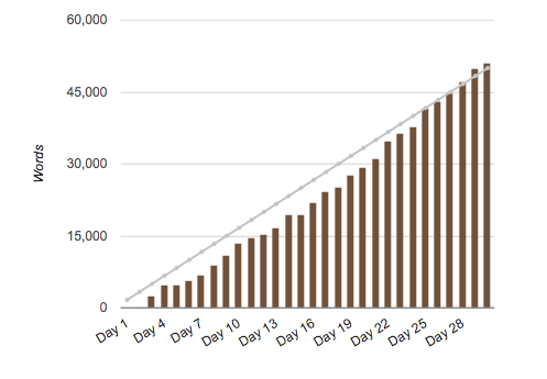 wordcount2014