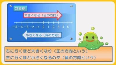 中学数学授業映像.jpg
