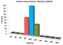 Boron Nitride Msds - Year of Clean Water