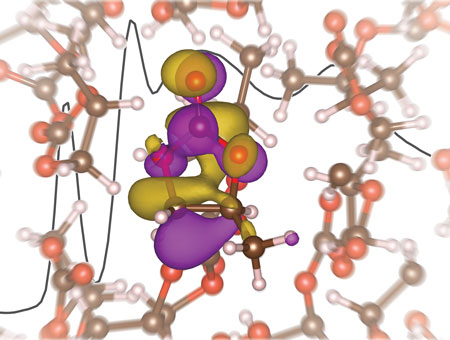 X-ray absorption spectra, interpreted using first-principles electronic structure calculations, provide insight into the solvation of the lithium ion in propylene carbonate
