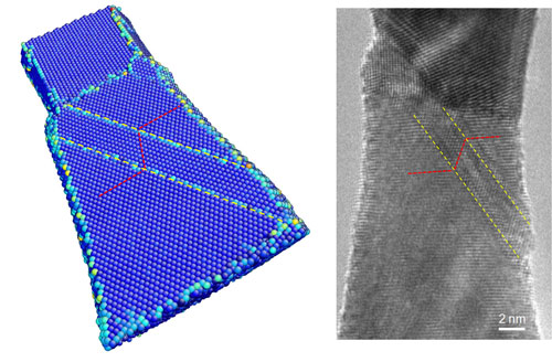 atomic-level deformation twinning in a tungsten nanowire under axial compression