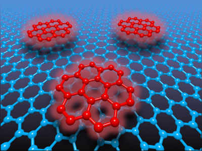 Schematic representing organic molecules attached to graphene
