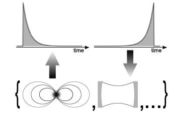 Summary of time reversal symmetry in optics