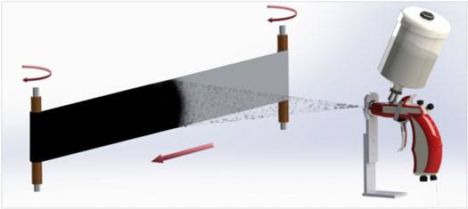 roll-to-roll spray coating process for producing CNT-based supercapacitors
