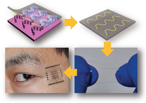 nanoparticle curve array printed to flexible electronic devices