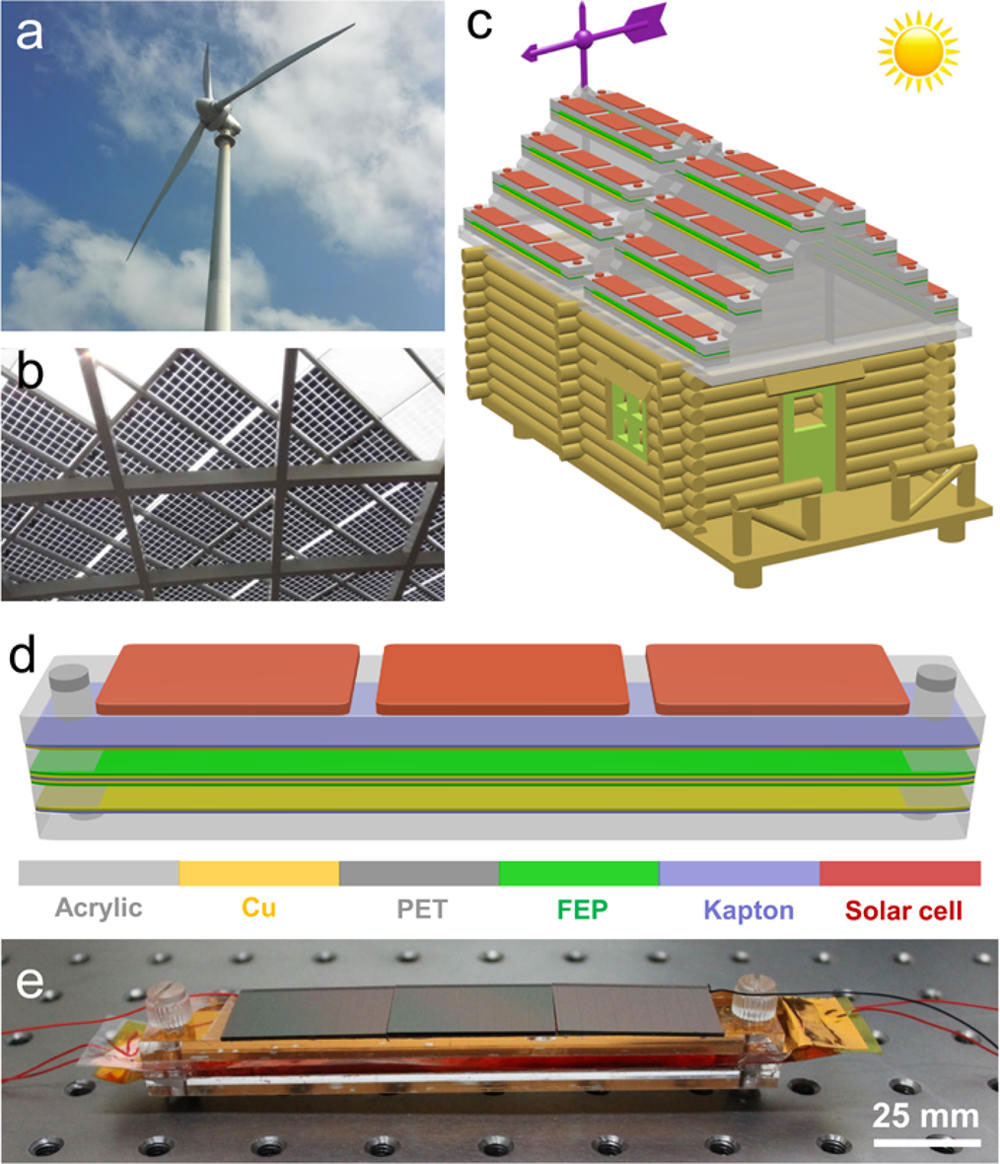 hight resolution of scavenging of solar and wind energies