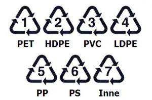 oznaczenia na opakowaniach plastikowych