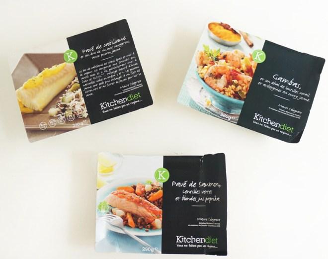 Avis sur les plats cuisinés Kitchen diet