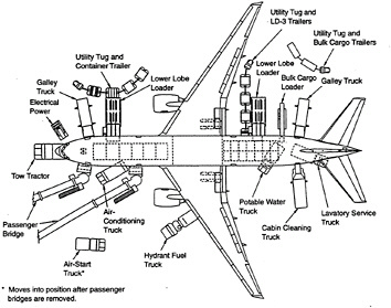 Airplane Wing Diagram, Airplane, Free Engine Image For