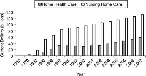 The Role of Human Factors in Home Health Care: Workshop
