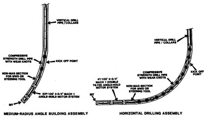 Wiring Diagram For A Shed. Wiring. Wiring Diagram Site