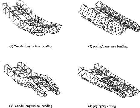 A Practical Prediction of Wave-Induced Structural