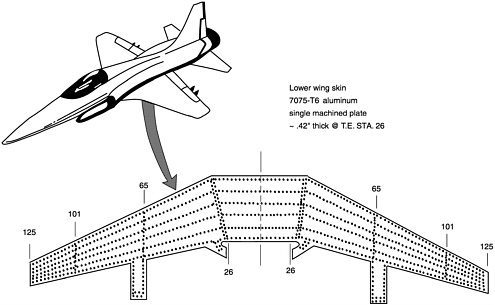 Appendix A: Synopses of Air Force Aging Aircraft