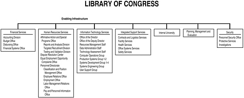 2. The Library of Congress: From Jefferson to the Twenty