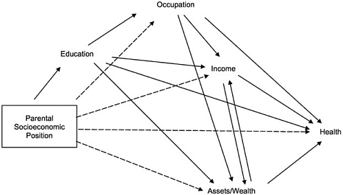 Paper Contribution B: Understanding and Reducing