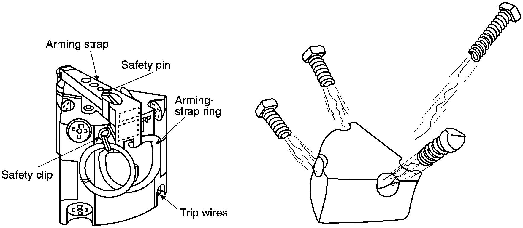 Appendix C Current Types Of U S Landmines