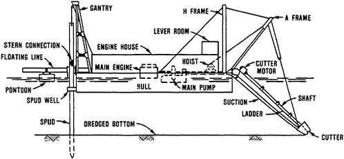 Wiring Diagram For Case 580 Backhoe. Wiring. Free Download