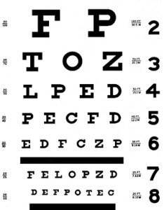 Snellen type acuity chart source national eye institute institutes of health also tests visual functions impairments determining rh nap