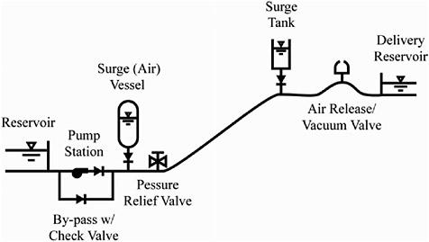 Wall Furnace Gas Control Valve Wiring ITT MilliVolt Gas