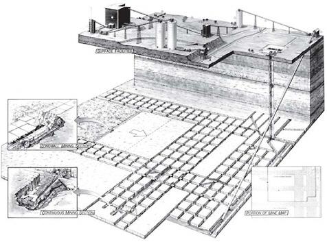 Underground Mining Diagram Within Diagram Wiring And