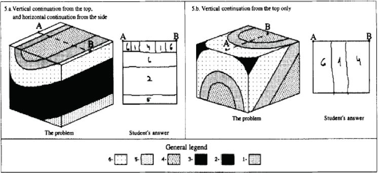 5 Problem Solving, Spatial Thinking, and the Use of