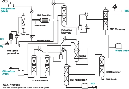 Manufacturing Flow Diagram Manufacturing Inventory Flow