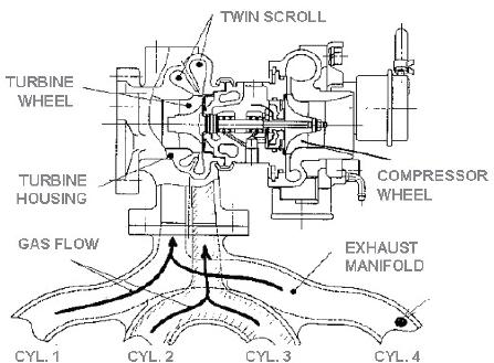 Best Naturally Aspirated Engine, Best, Free Engine Image