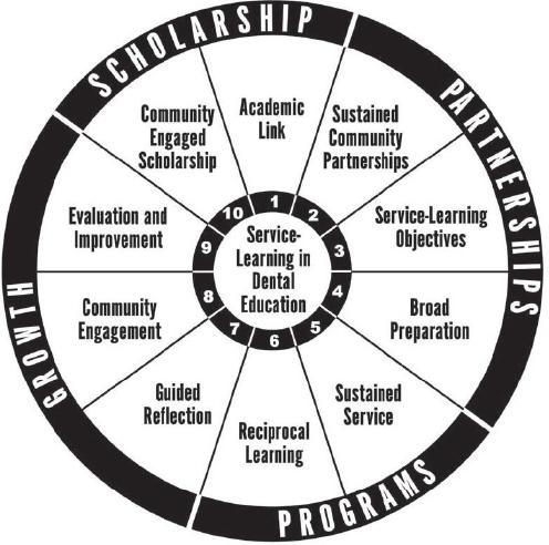 3 Frameworks for Addressing the Social Determinants of