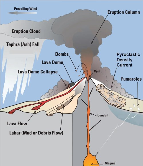 small resolution of 1 Introduction   Volcanic Eruptions and Their Repose