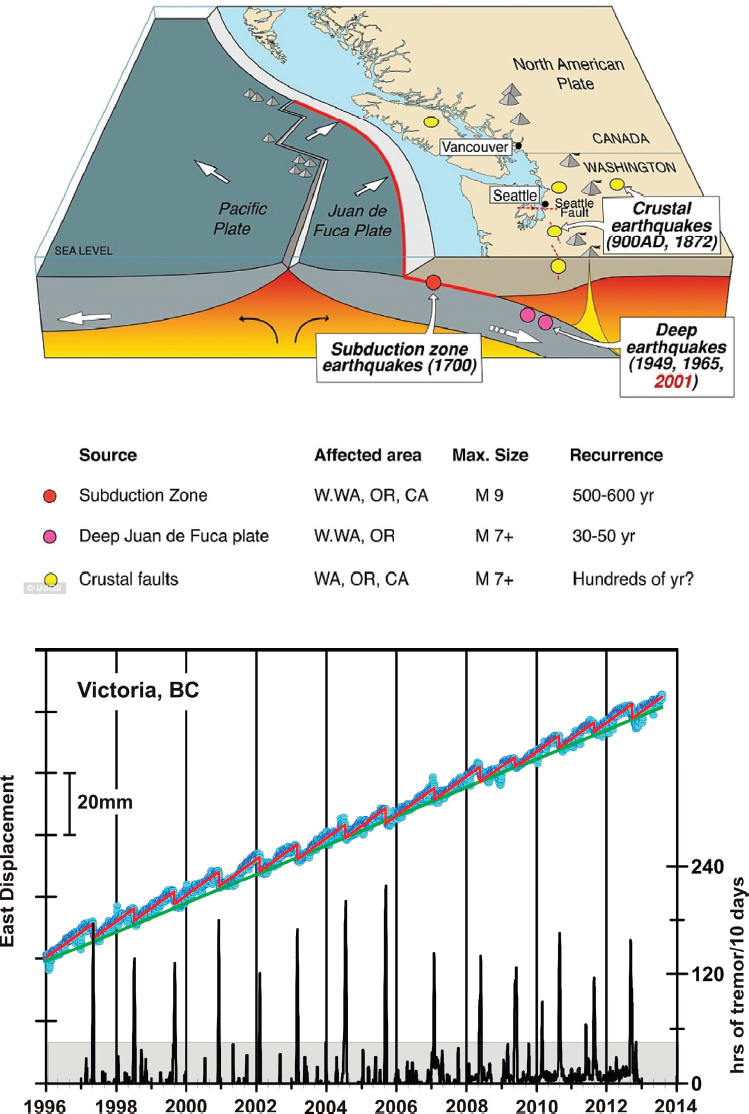 hight resolution of 10 Earth Surface and Interior: Dynamics and Hazards   Thriving on Our  Changing Planet: A Decadal Strategy for Earth Observation from Space   The  National Academies Press