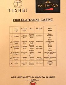 Israel  tishbi valrhona pairing chart also napaman  was on the trail last week for really good wine in rh