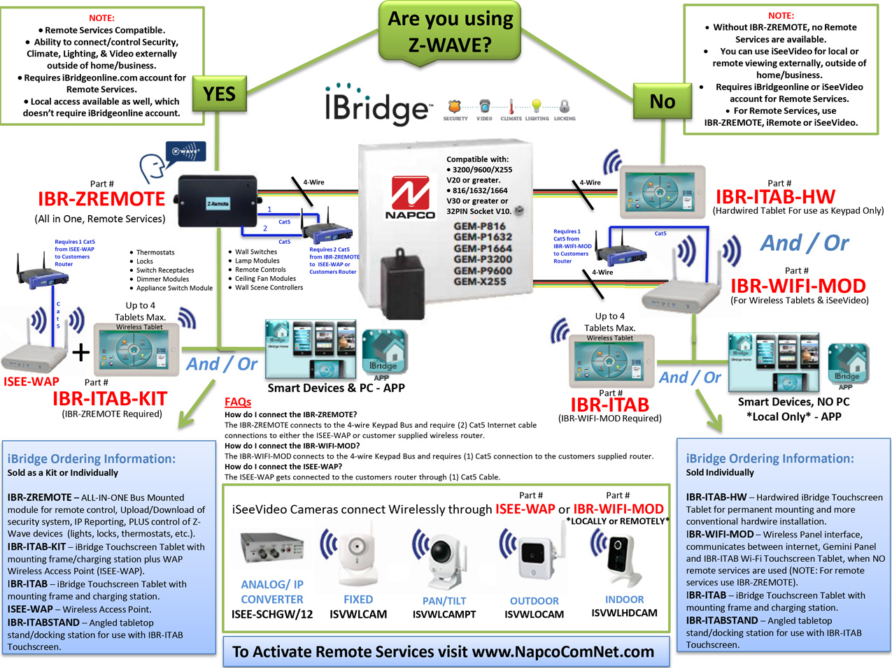 napco burglar alarm system diagram gefran pressure transducer wiring ibridge security technologies