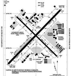 this selection of approaches allow for all weather access to the airfield as well as on field training  [ 1000 x 1533 Pixel ]