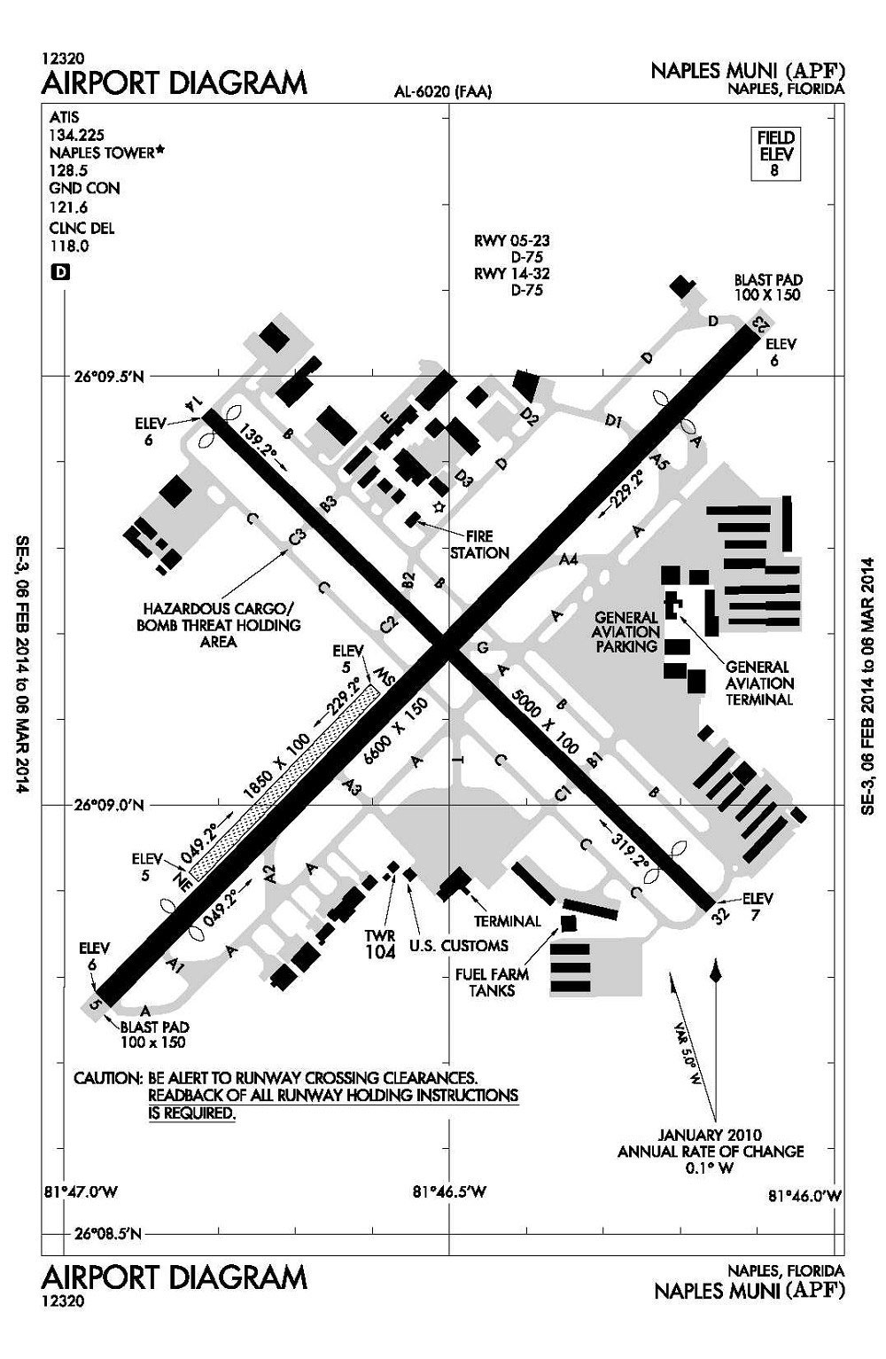 hight resolution of this selection of approaches allow for all weather access to the airfield as well as on field training
