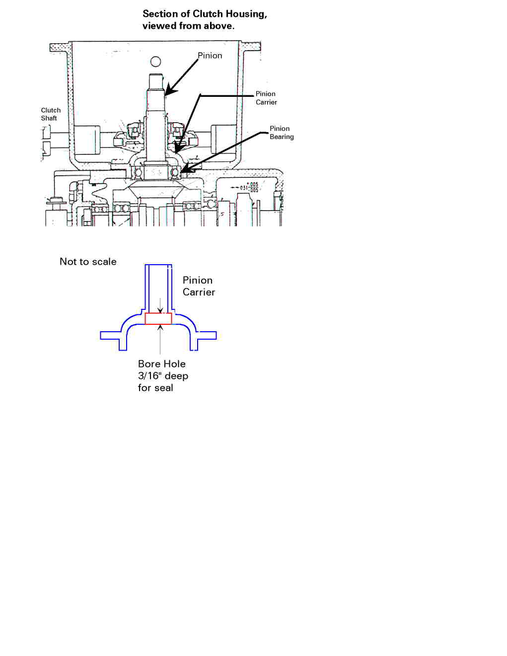 Bailey And Mackey Pressure Switch Wiring Diagram : 48