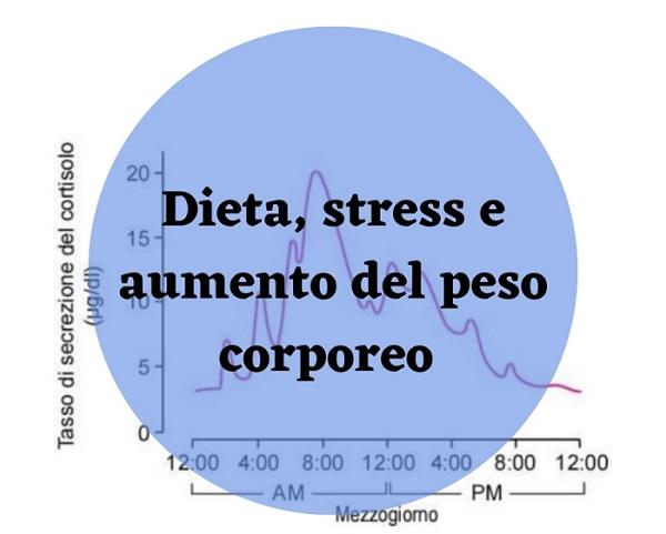 DIETA, STRESS E AUMENTO DEL PESO CORPOREO
