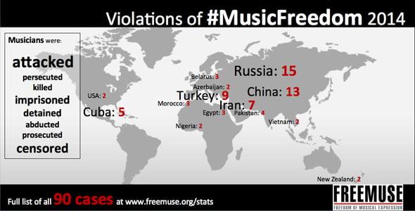freemuse-muzik