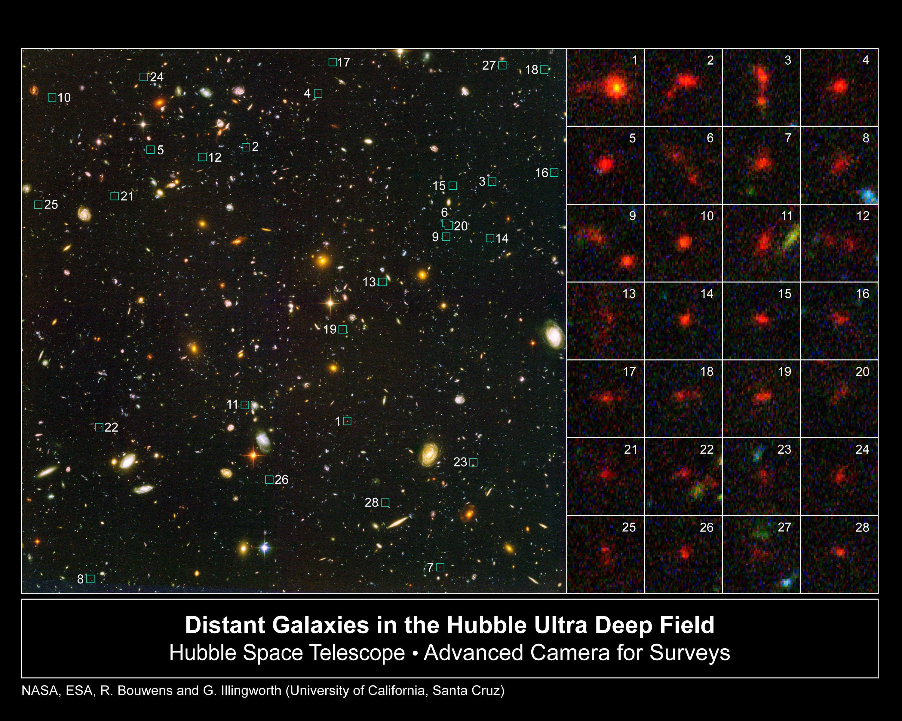 nasa hubble finds hundreds