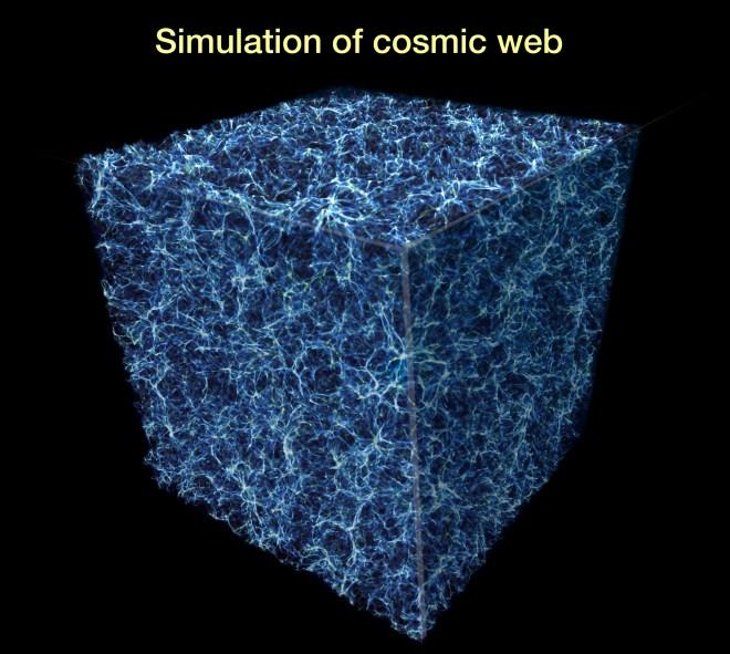https://i0.wp.com/www.nasa.gov/images/content/228352main_cosmicweb_HI.jpg?resize=660%2C591