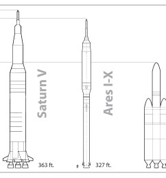 comparison of ares i x and delta iv [ 3300 x 2550 Pixel ]