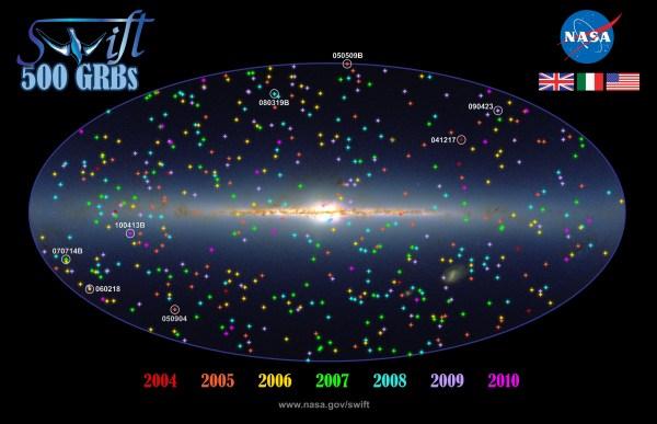 Gamma Ray Burst Map