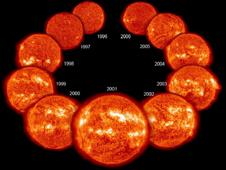 Solar activity, 1996 to 2006