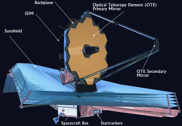 parts of a telescope diagram safc wiring nasa - two kinds webb mirrors arrive at goddard
