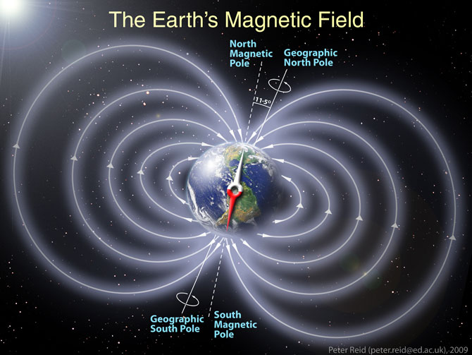 Schematic illustration of Earth's magnetic field. Credit/Copyright: Peter Reid, The University of Edinburgh, NASA