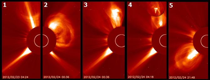 Images of 5 solar eruption over a 2 day period.