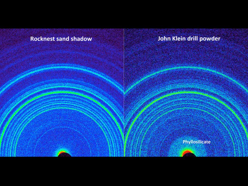 Minerals at Rocknest and John Klein This side-by-side comparison shows the X-ray diffraction patterns of two different samples collected from the Martian surface by NASAs Curiosity rover. These images, made from data obtained by Curiositys Chemistry and Mineralogy instrument (CheMin), show the patterns obtained from a drift of windblown dust and sand called Rocknest and from a powdered rock sample drilled from the John Klein bedrock. link