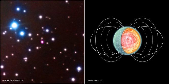 Magnetar SGR 0418-5729, left, and artist concept, right