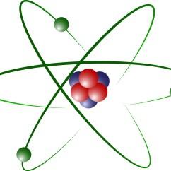 Bohr Diagram For Lithium 2004 International 4300 Wiring Diagrams Carbon Nanotube Purification Nasa