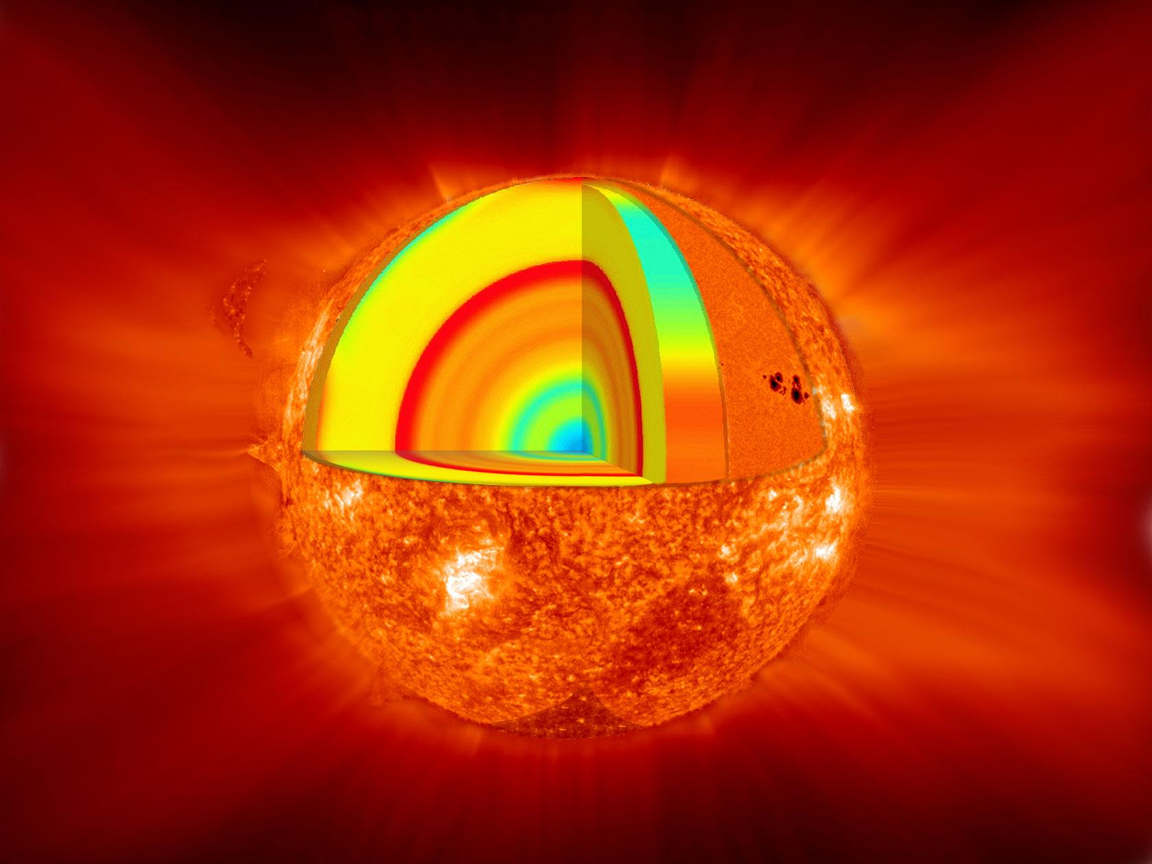 The Sun Inside and Out | NASA